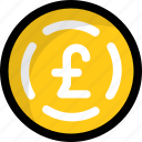 cash, finance, money, pound, pound coin icon
