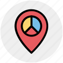 gps, location, map, navigation, navigation pie, pie, place icon