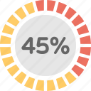 loading circle, measuring scale, percent pie chart, percentage graph, project infographic icon