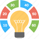 business presentation, circle template, finance handling ideas, light bulb infographic, processing steps