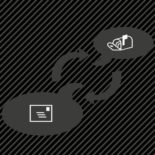 client, emails, receive, send, server, transaction icon