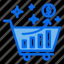cart, investment, money, finance, growth