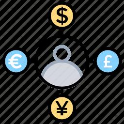 accountant, finance, money exchange, multiple accounts, multiple currencies icon