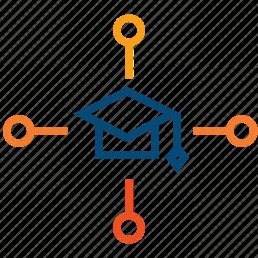 academic, block, cources, include, part, program, resources, science, scientific, syllabus, types, unit, webinar icon