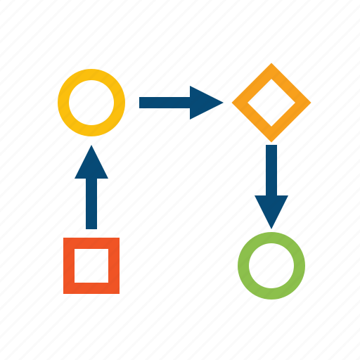 algorithm, approach, attempt, conclusion, conveyor, debug, decision, flowchart, hypothesis, logic, operating, perform, process, relation, sequence, solution, sophisticated, testing, transform, transformation, workflow, workplan icon