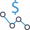 analytics, analyze, dollar, money, sign icon