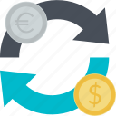 banking, currency, exchange, finance, flat design, money icon