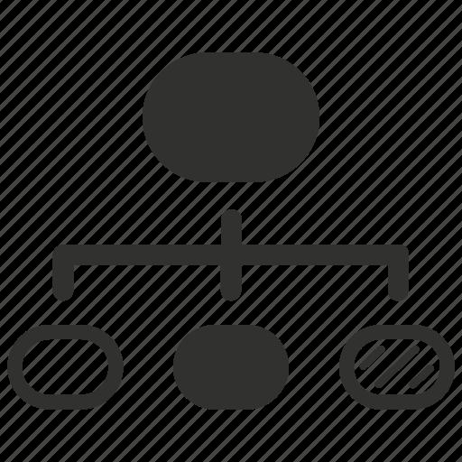 flowchart, hierarchy, scheme, sitemap, wireframe icon