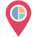 graph, location pin, map locator, map pin, pie graph icon