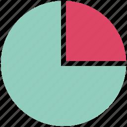 analytics, circular chart, diagram, infographic, pie chart, pie graph, statistics icon