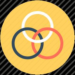 borromean rings, circles, geometry, rgb, rings icon