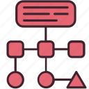 hierarchy, layout, management, project, structure, wireframe, workflow icon