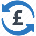 currency, exchange rate, money transfer, pound icon