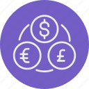banking, business, exchange1, finance icon