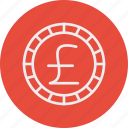 banking, business, finance, pound, sterling icon