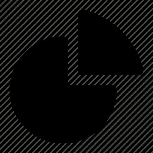 Chart, pie, analysis, analytics, diagram, report, statistics icon - Download on Iconfinder