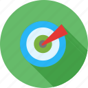 marketing, research, search, segmentation, targeting