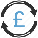 finance, funds transfer, money, pound, transaction icon icon