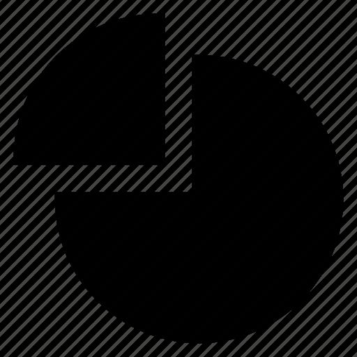analytics, business, chart, graph, pie, piechart, statistics icon