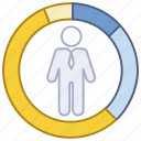 division, employee, evaluation, human, management, resources icon