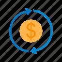 bill, cash, dollar, exchange, money, transaction, transfer