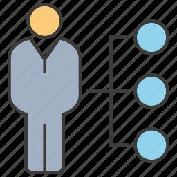 business, chart, diagram, man, organization chart, people icon