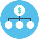 business hierarchy, dollar, economy, financial hierarchy, hierarchy icon