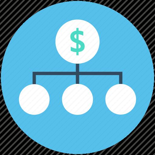 business hierarchy, dollar, economy, financial hierarchy, hierarchy icon