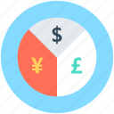currency, currency graph, currency value, money, pie graph icon