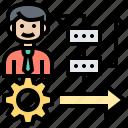 agile, development, methodology, planning, rotation