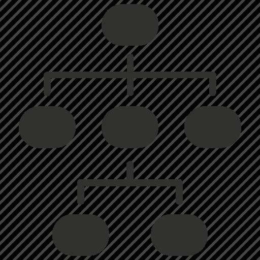 flowchart, hierarchy, relations, scheme, sitemap icon