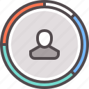 author, boost, name, personal, skill, skill boost, skills icon