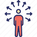 additional skills, capability, job skills, recruitment, traits
