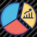 analytics, graph, market idea, market research, pie graph