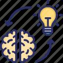 brain, bulb, create impression, execute, idea, implementation, impression