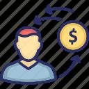 cost of investment, dollar, investment return, investor, net profit