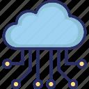 cloud, cloud computing, performance, performance management, recruitment