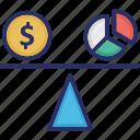 balance, budget balance, dollar, pie chart, seesaw icon