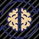 brain, creative cycle, idea, intelligence, process