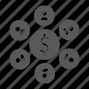 business, dollar, human, managment, team, teamwork