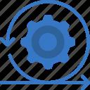 agile, development, scrum, sprint, projectmanagement