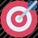 goals, target, targets