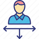 business choice, confused businessman, decision making, direction concept icon