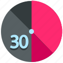 thirty, timer icon