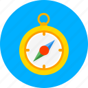 browser, compass, direction, gps, navigation, north, safari icon