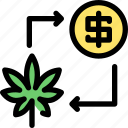 buy, cannabis, marijuana, purchase, shop, shopping icon