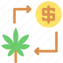 buy, cannabis, marijuana, purchase, shopping