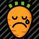emotion, cry, face, feeling, expression, emoji