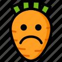 emotion, sad, face, feeling, expression, emoji