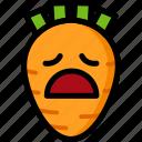 emotion, tried, face, feeling, expression, emoji